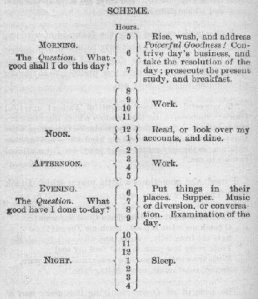 Benjamin Franklin's ideal daily routine, from his autobiography (credit: Daily Rituals: How Artists Work, by Mason Currey